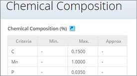 Brass Chemical Composition Chart Corrosion Of Nickel Base Alloys