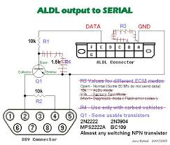 faq data logging ih parts america the diagram shows the pin numbers from the back where you connect the wires