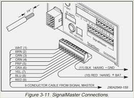 Federal Signal Pa300 Siren Wiring Diagram Canopi Me Within likewise Federal Signal Pa300 Wiring Diagram – davehaynes me likewise  together with Wiring Diagram For Federal Signal Pa300 – powerking co as well  moreover  additionally Federal Signal Legend Wiring Diagram   Trusted Wiring Diagrams • moreover Federal Signal Pa300 Siren Wiring Diagram   kanvamath org in addition Federal Signal Pa 300 Wiring Diagram   highroadny also Ford Fiesta Engine Diagram Together With Federal Signal Wiring besides . on federal signal pa300 wiring diagram