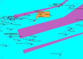 Shipplotter Charts Shipplotter