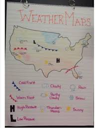 Weather Anchor Chart 5th Grade Anchor Charts To Try In Your Classroom