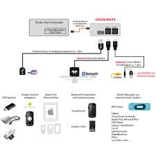 grom most multimedia mst4 vols6 ipod android aux kit volvo s40 2006 Volvo S40 Radio Replacement at 2006 Volvo S40 Bluetooth Wiring Diagram