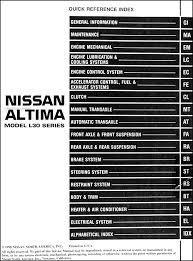 2006 nissan altima fuse box diagram manual elegant 2009 nissan 2009 nissan altima fuse box at 2009 Nissan Altima Fuse Box