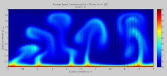 rayleigh benard convection