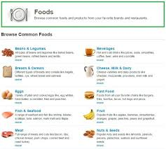 Daily Food Intake Chart The 5 Best Calorie Counter Websites And Apps