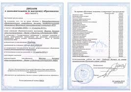 diplomas moscow technological institute  and diploma confirming the degree of master of business administration of a standard pattern pan european diploma supplement in english which