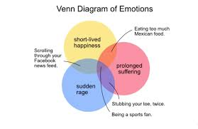 12 Funny And Delicious Venn Diagrams Mental Floss