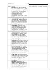 Progressive Era Reforms Chart Answers Www