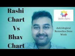 Nirayana Bhava Chalit Chart Online Birth Chart Vs Nirayana Bhava Chalit Chart In Horoscope