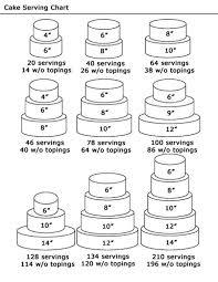 Round Cake Size Chart Yellow Cake Recipe Wedding Wedding Cakes Cake Sizes