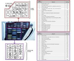 vw pat fuse box location wiring diagram operations vw pat fuse box layout wiring diagram mega 2003 volkswagen pat fuse box wiring diagram vw