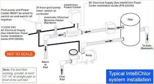 pentair pool pump wiring diagram wiring diagram pentair pool pump wiring diagram wiring diagram expert wiring diagram for pentair pool pump motor pentair pool pump wiring diagram