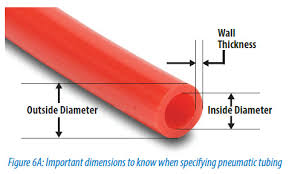 Pneumatic Pipe Size Chart How To Specify Pneumatic Tubing Fittings Library