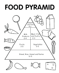 Food Coloring Page Healthy Eating Coloring Pages Healthy Food