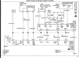 2004 pontiac grand am electrical diagram wiring diagram expert wiring diagram pontiac grand am wiring diagram toolbox 2004 pontiac grand prix abs wiring diagram 2004 pontiac grand am electrical diagram
