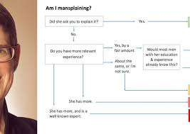 Mansplaining Chart Kim Goodwin Created A Chart Explaining Mansplaining To Men