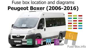 peugeot boxer fuse diagram data diagram schematic fuse box location and diagrams peugeot boxer 2006 2016 peugeot boxer wiring diagram