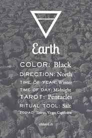 Wiccan Element Chart Trees Personal Chart Witchcraft Table Paganism Wiccan Pagan