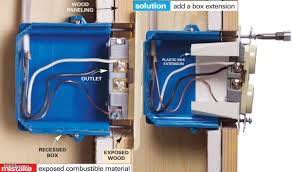 wiring outlets and switches the safe and easy way family handyman Wiring A Light Switch And Outlet recessing boxes behind the wall surface wiring a light switch and outlet together