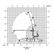 bucket truck wiring diagram search for wiring diagrams \u2022 Wiring Schematics for Cars bucket truck versalift sst 36 ne articulated telescopic rh versalift com altec bucket truck wiring diagram duralift bucket truck wiring diagram