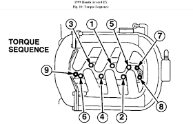 Together with together with as well 61929d1389680973 part out x5 list rear side airbag moreover 39958901 a b bc 2007 mini cooper r56 engine diagram