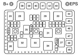 2006 Saturn Vue Fuse Box Diagram 55 2004 saturn ion fuse box diagram smart saturn ion fuse box diagram ion engine compartment