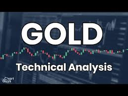 Gold Technical Analysis Chart 07 24 2019 By Chart Guys Com