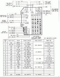 2003 dodge ram fuse box diagram auto electrical wiring diagram \u2022 2003 dodge ram 2500 fuse box location 2003 dodge ram fuse box 2003 dodge ram fuse box wire plug wiring rh hg4 co 2003 dodge ram 2500 fuse box diagram 2003 dodge ram 2500 diesel fuse box diagram