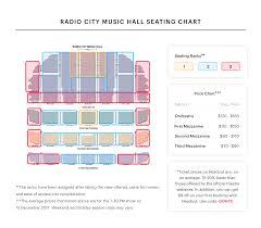 Charleston Music Hall Seating Chart 24 Cogent Radio City Music Hall Seating Chart Review