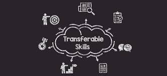 Define Transferable Skills The Importance Of Transferable Skills For Career Growth