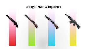 Pubg Shotgun Stats Comparison Some Stuff Com