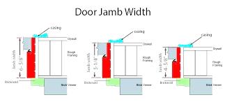 Exterior door jamb detail Shaft Wall Wood Door Jamb Exterior Door Jamb Wood Door Jamb Home Depot Exterior Door Frame Door Jamb Jasminewangme Wood Door Jamb Jasminewangme