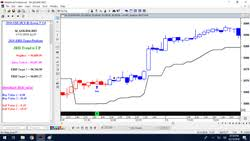 Real Time Commodity Charts India Commodity Analysis Software Commodity Trading Software