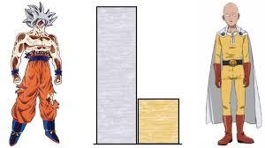 Goku Vs Saitama Power Levels Over The Years