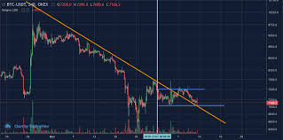 Greater Btc Volatility Before Year End