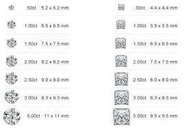 Mm Earring Chart Mens Hoop Earring Size Chart Hoop Earrings Size Chart
