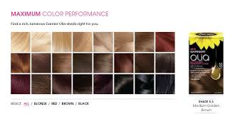 Olia Colour Chart Olia Hair Color Chart Lajoshrich Com