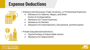 deducting expenses from gross s