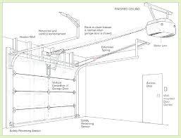 Garage Door Spring Tension Chart Garage Door Extension Spring Replacement Parts Diagram Kit