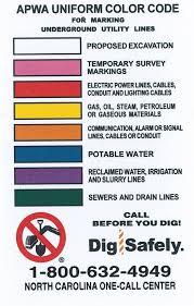 Apwa Uniform Color Code Chart Dial 811 For Public Utility Locating We Bore It
