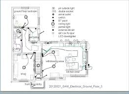 mobile home wiring wiring diagram article review mobile home electrical wiring u2013 recompile co