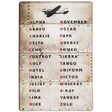 See phonetic symbol for a list of the ipa symbols used to represent the phonemes of the english language. Alpha Bravo Charlie Delta Echo Art Google Search Airplane Decor Mirror Wall Decor Alphabet Signs