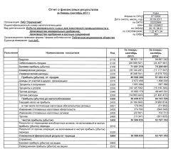 Уралкалий акции urka форум цена акций котировки стоимость  Уралкалий в январе сентябре снизил чистую прибыль по РСБУ в 1 7 раза отчет