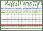 Hillcrest Golf & Country Club - Course Profile | Course Database