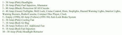 1995 miata fuse box car wiring diagram download moodswings co 1999 Mazda Miata Fuse Box Diagram best collections of diagram mazda miata parts diagram millions 1995 miata fuse box 1995 miata fuse box 44 1999 miata fuse box diagram