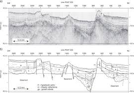 Hubbard Scientific Physiographic Chart Of The Seafloor Surveying The Flanks Of The Mid Atlantic Ridge The Atlantis