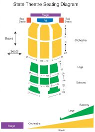Brown Theater Seating Chart Veritable New Jersey State Theatre Seating Chart Stadium