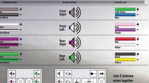 wiring diagram aftermarket stereo color codes car,diagram download Kenwood Stereo Wiring Diagram cd player wiring color code roslonek net kenwood stereo wiring diagram color coded