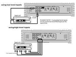 pyramid car audio booster wiring diagram pyramid amazon com pyramid pb717x 1 000 watt 2 channel bridgeable on pyramid car audio booster wiring