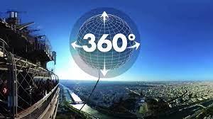 RICOH THETA S】360 Experience - YouTube